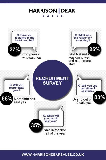 infographic-recruitment-survey-v3