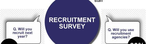 Recruitment Survey